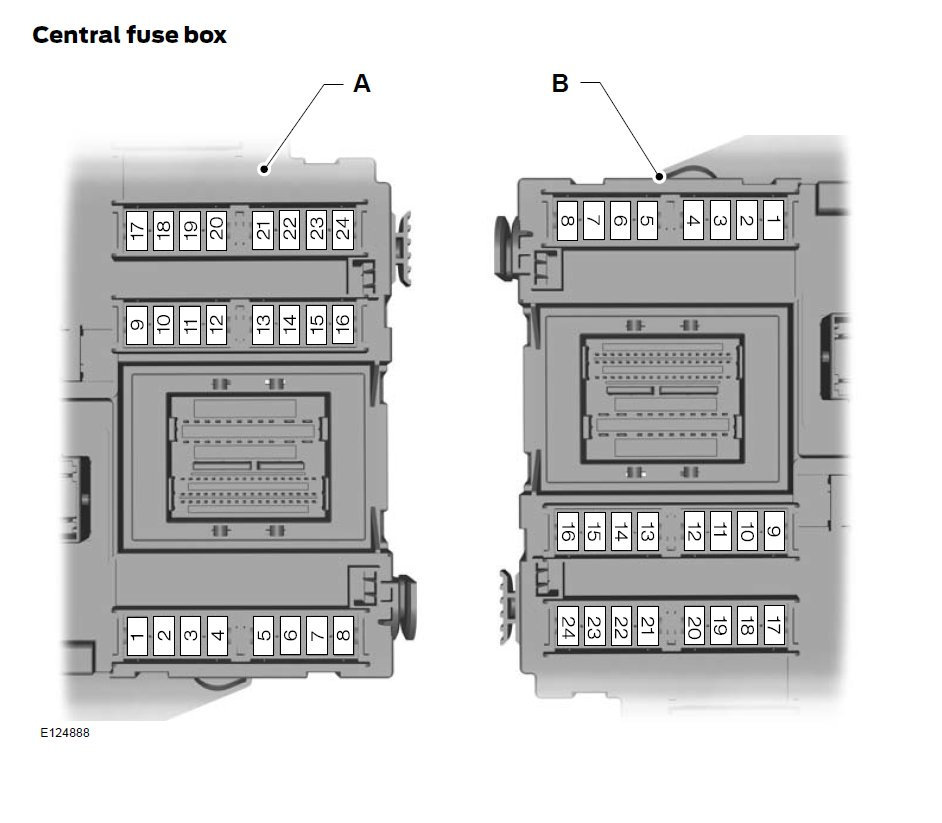 central fuse box ford mondeo mk4   32 wiring diagram